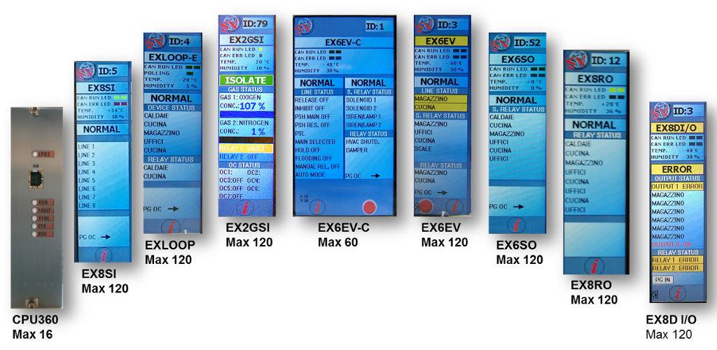 EXFIRE360 card